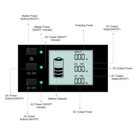 LCD Display comes with the Suaoki generator