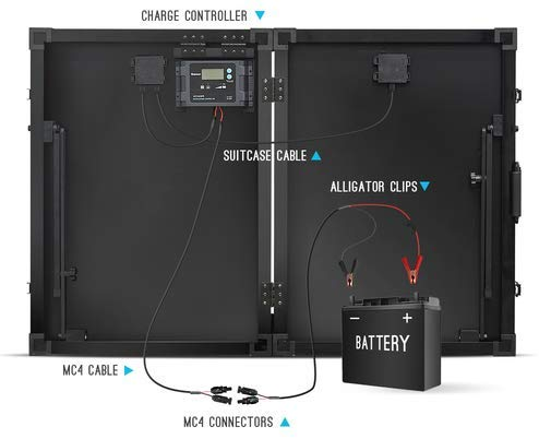 Back side of solar panel with charge controller and battery