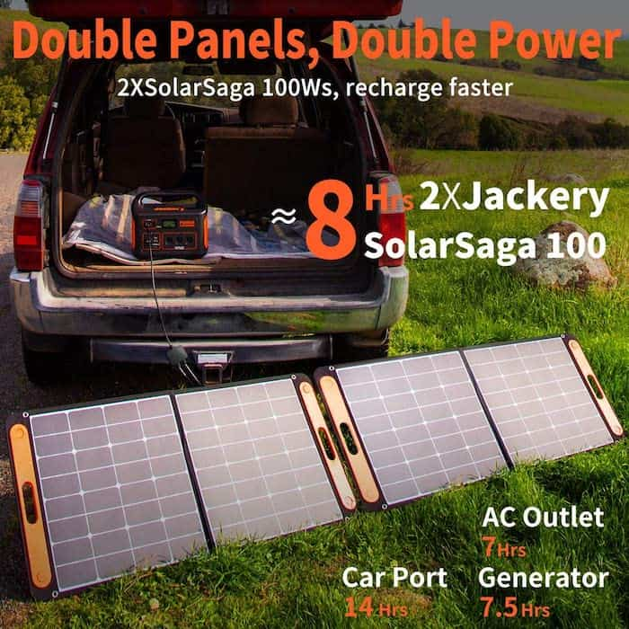 Jackery 1000 charging times typed out over a solar panel and car background