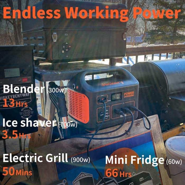 What the Jackery Explorer 1000 can power