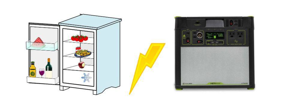 Mini-fridge animation being powered by a solar generator