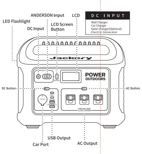 Jackery 1000 output diagram