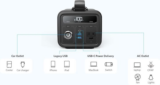 Different items that the Anker Powerhouse can power