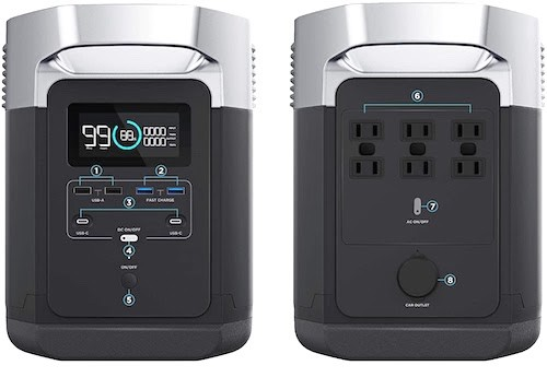 EcoFlow Delta 1300 front and back showing ports