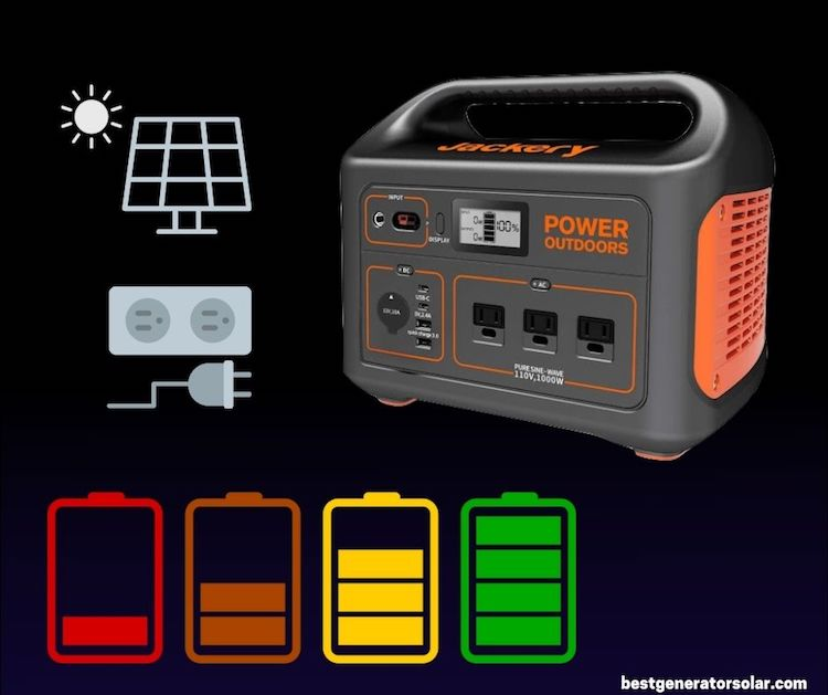 How Long Does It Take to Charge a Solar Generator cover