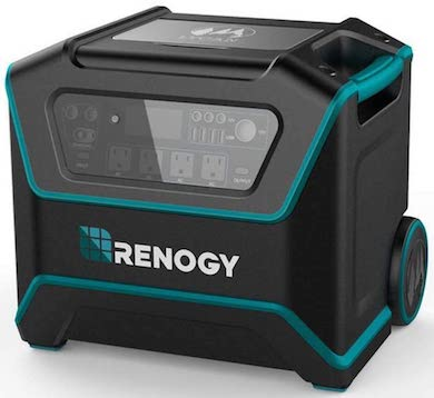 Renogy Lycan Powerbox front small