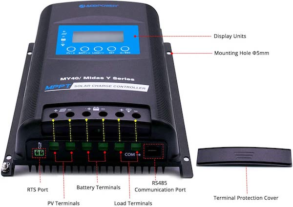 ACOPOWER charge controller